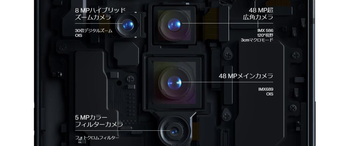 透けて撮れるスマホカメラ?OnePlus 8 Pro